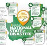 COVID-19 Regulations Summary