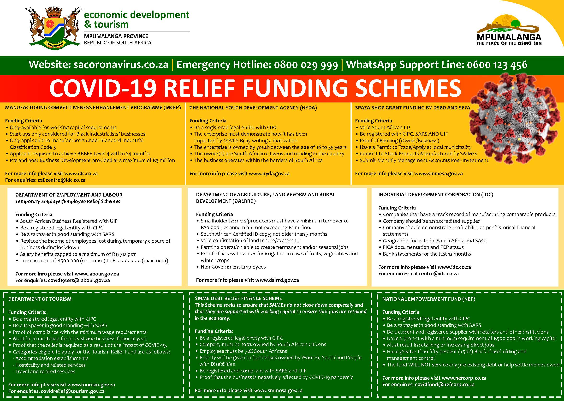 COVID-19 Relief Funding Schemes